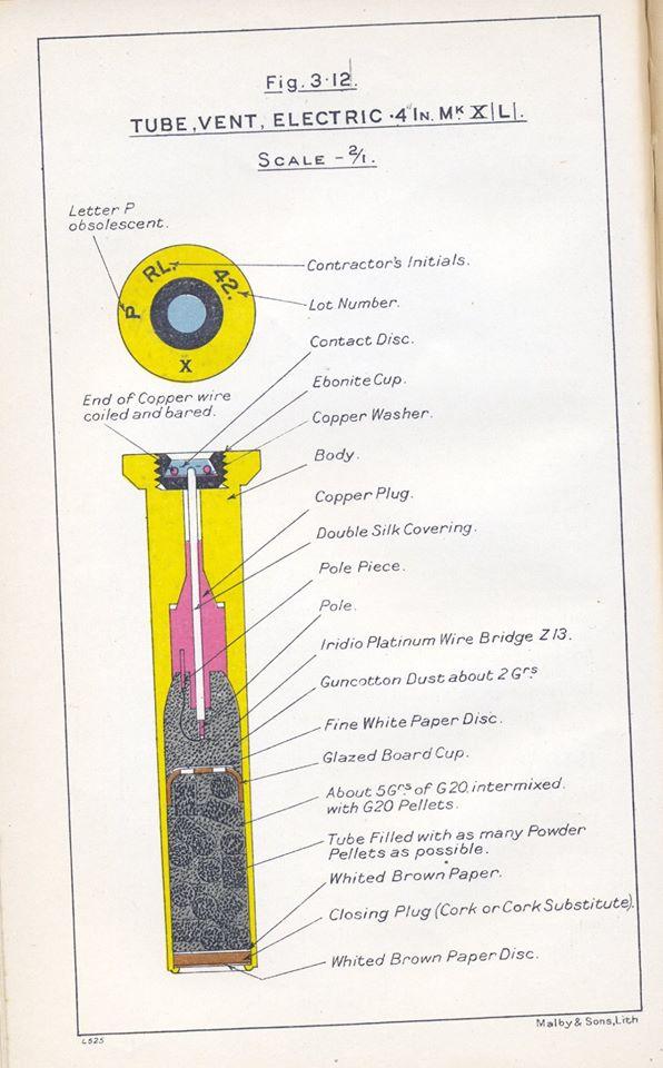 primer tube mk x