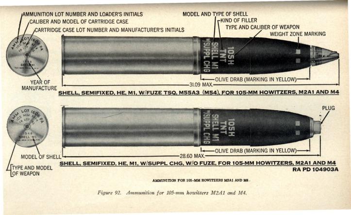 105mm Howitzer Ammunition M1