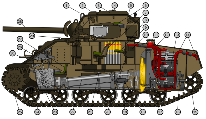 M4A4_cutaway.svg