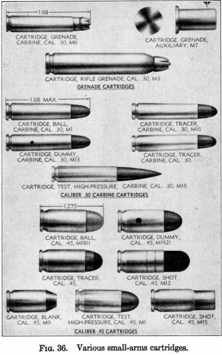 Cartridges 2
